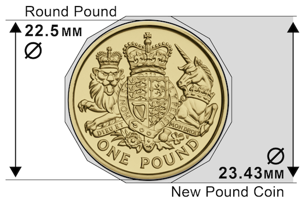 change checker new one pound dimensions - Everything you need to know about the new 12-sided £1 coin