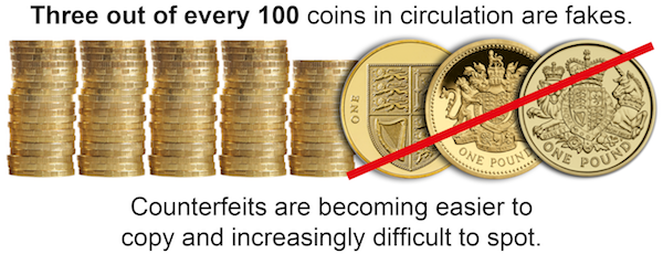 change checker one pound fakes - Everything you need to know about the new 12-sided £1 coin
